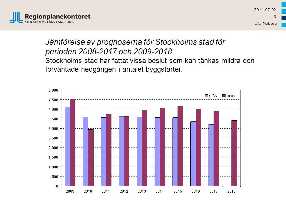 Jämförelse av prognoserna för Stockholms stad för perioden 2008-2017 och 2009-2018.