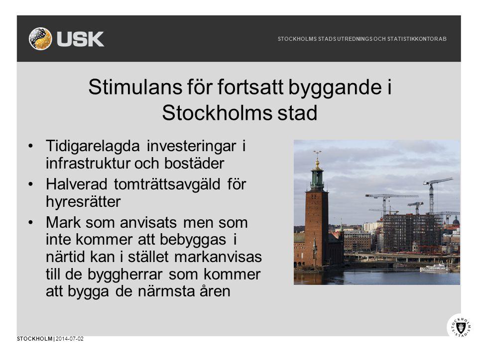 Stimulans för fortsatt byggande i Stockholms stad