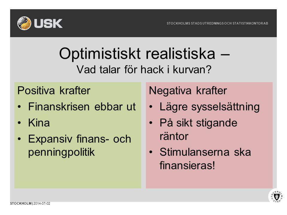 Optimistiskt realistiska – Vad talar för hack i kurvan