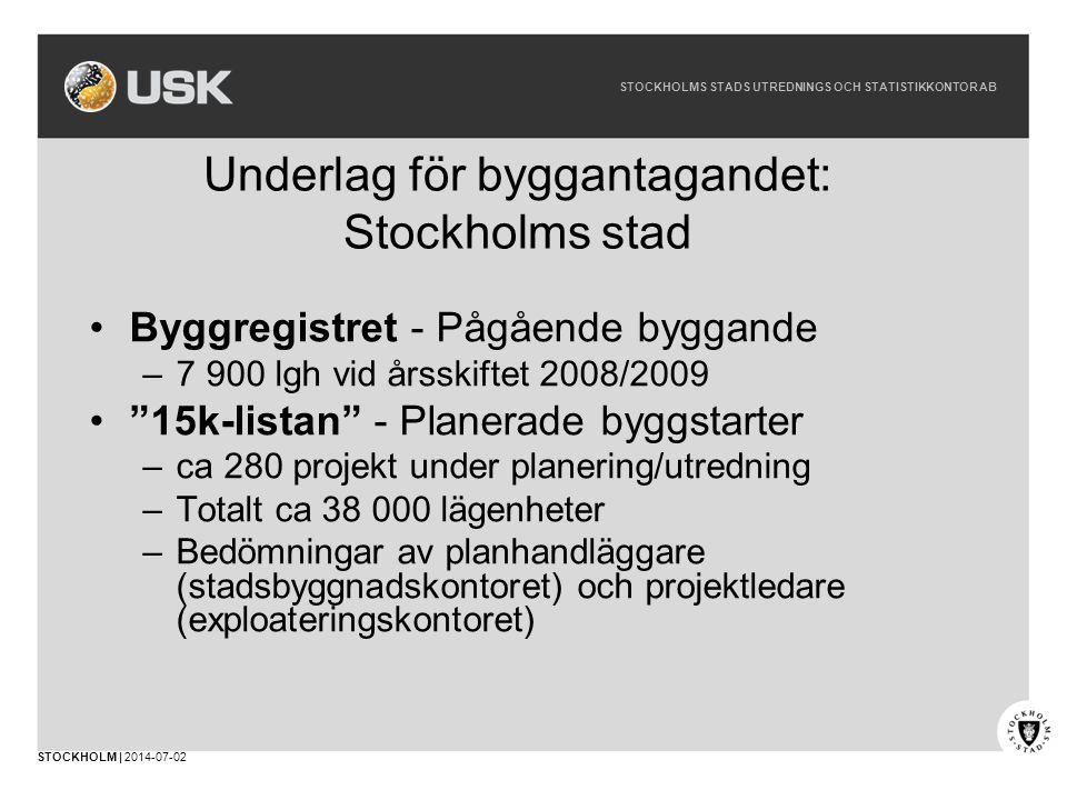 Underlag för byggantagandet: Stockholms stad