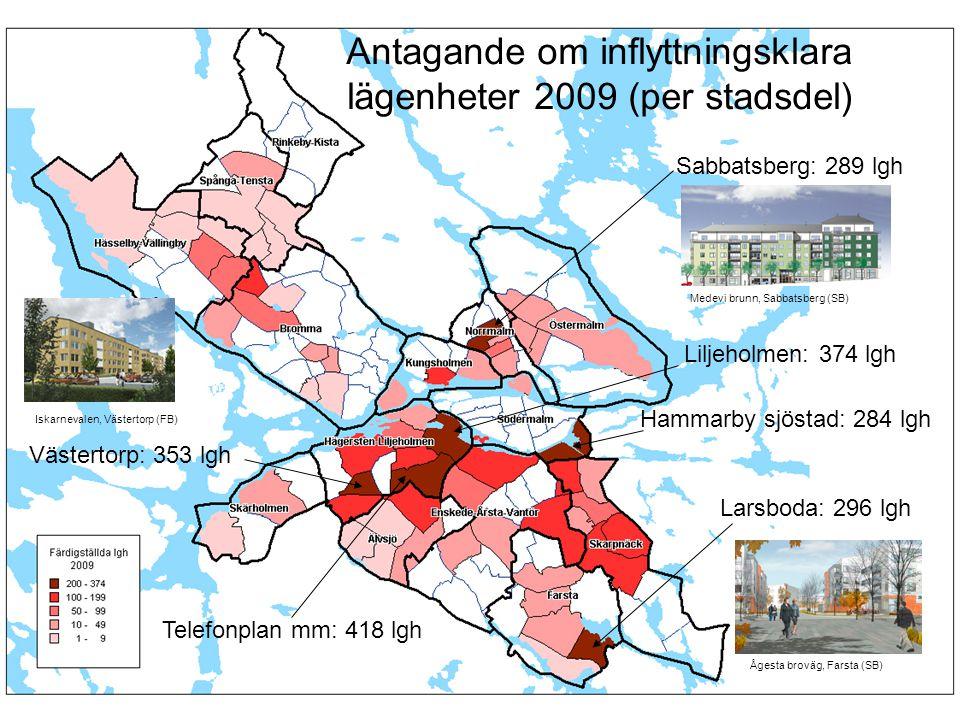 Antagande om inflyttningsklara lägenheter 2009 (per stadsdel)