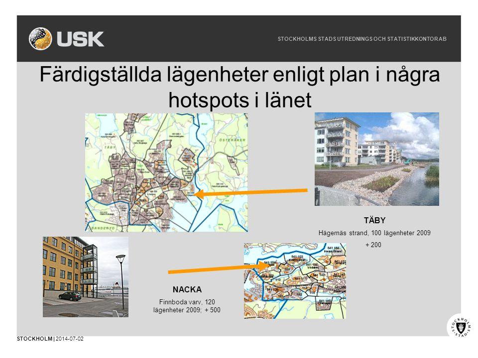Färdigställda lägenheter enligt plan i några hotspots i länet