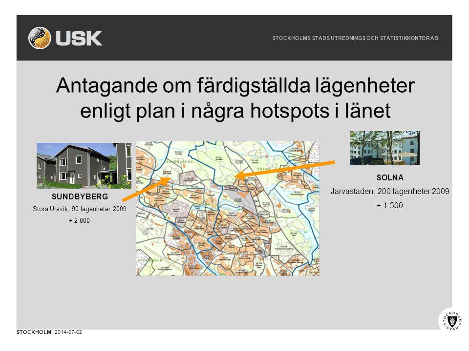2017-04-04 Antagande om färdigställda lägenheter enligt plan i några hotspots i länet. SOLNA. Järvastaden, 200 lägenheter 2009.