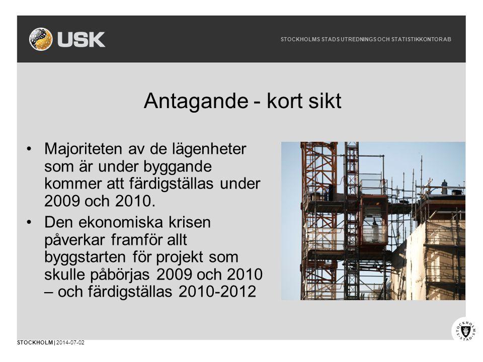 2017-04-04 Antagande - kort sikt. Majoriteten av de lägenheter som är under byggande kommer att färdigställas under 2009 och 2010.