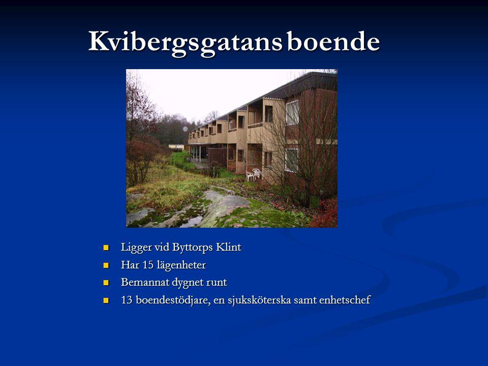 Kvibergsgatans boende