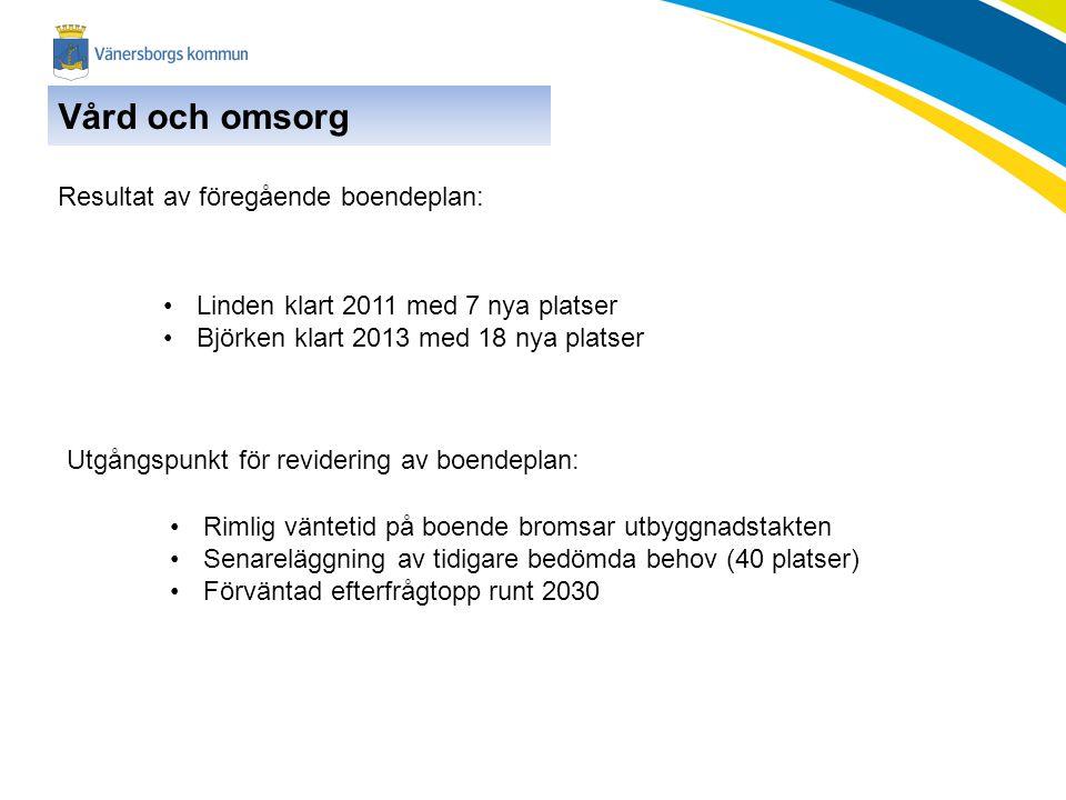 Vård och omsorg Resultat av föregående boendeplan: