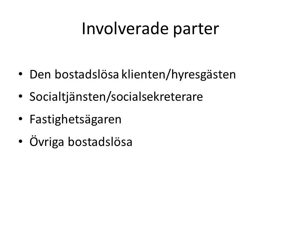 Involverade parter Den bostadslösa klienten/hyresgästen