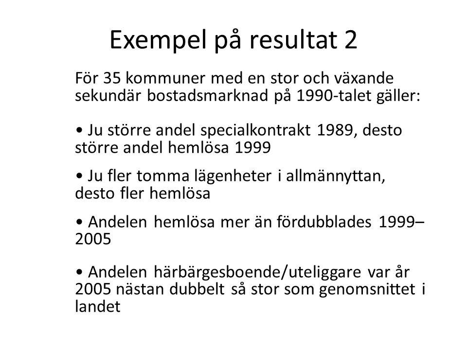Exempel på resultat 2 För 35 kommuner med en stor och växande sekundär bostadsmarknad på 1990-talet gäller: