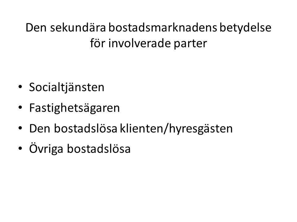 Den sekundära bostadsmarknadens betydelse för involverade parter