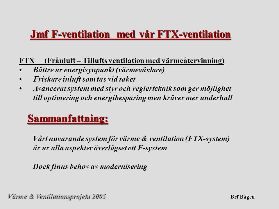 Jmf F-ventilation med vår FTX-ventilation