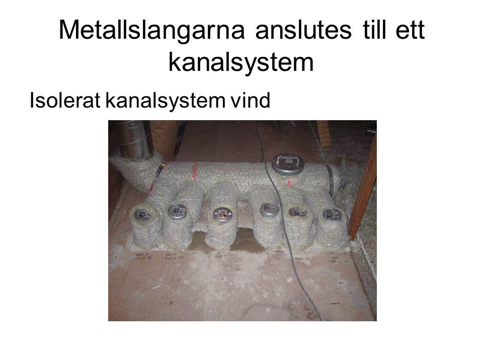 Metallslangarna anslutes till ett kanalsystem