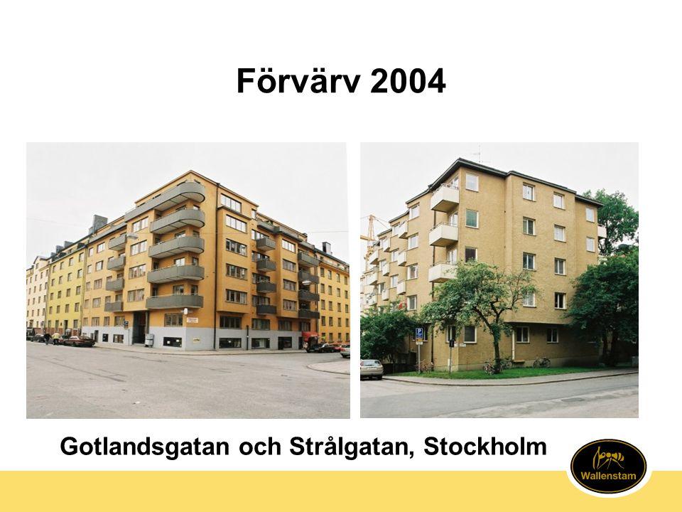 Förvärv 2004 Gotlandsgatan och Strålgatan, Stockholm