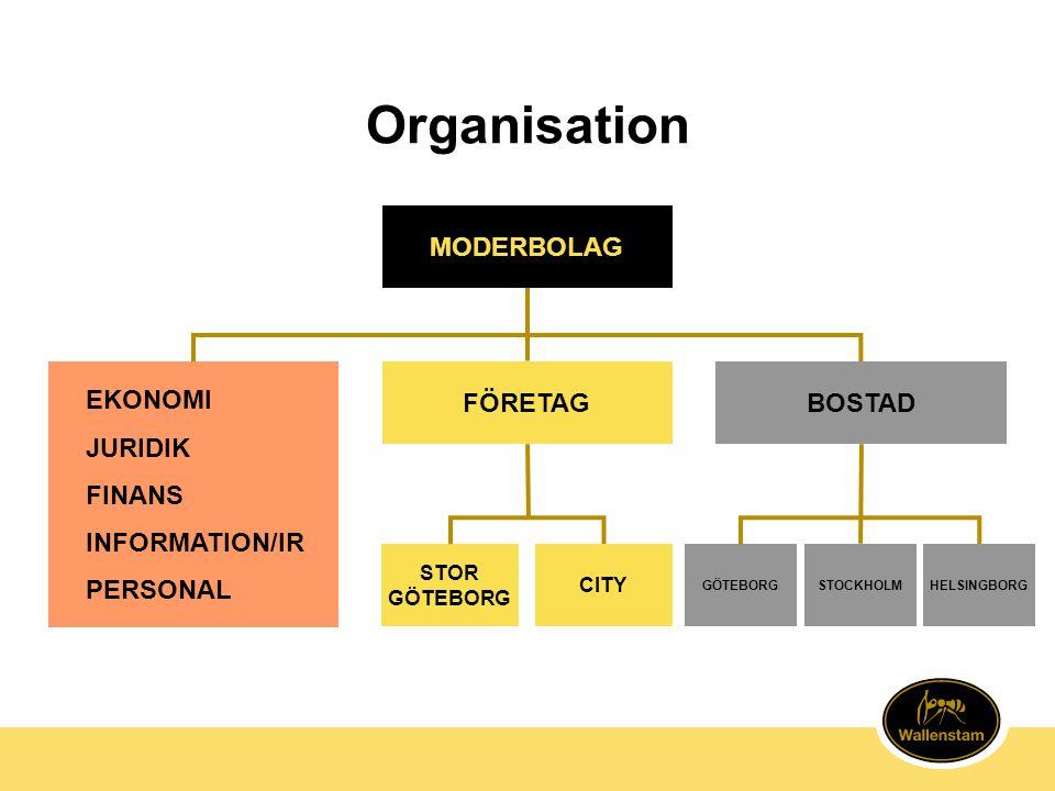 Organisation MODERBOLAG EKONOMI JURIDIK FINANS INFORMATION/IR PERSONAL