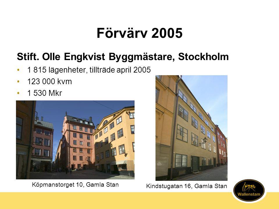Förvärv 2005 Stift. Olle Engkvist Byggmästare, Stockholm