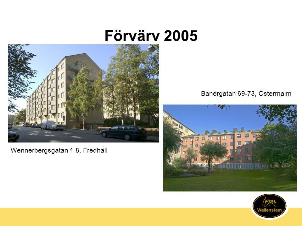 Förvärv 2005 Banérgatan 69-73, Östermalm