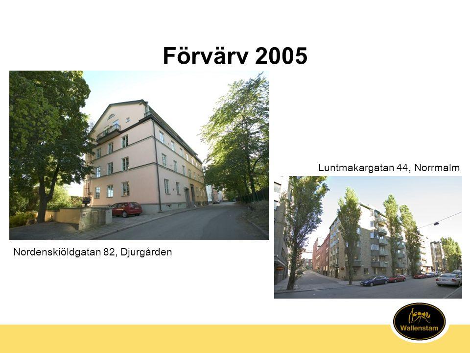 Förvärv 2005 Luntmakargatan 44, Norrmalm