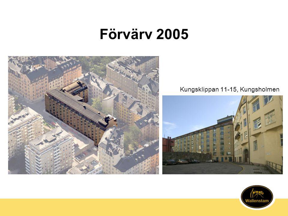 Förvärv 2005 Kungsklippan 11-15, Kungsholmen