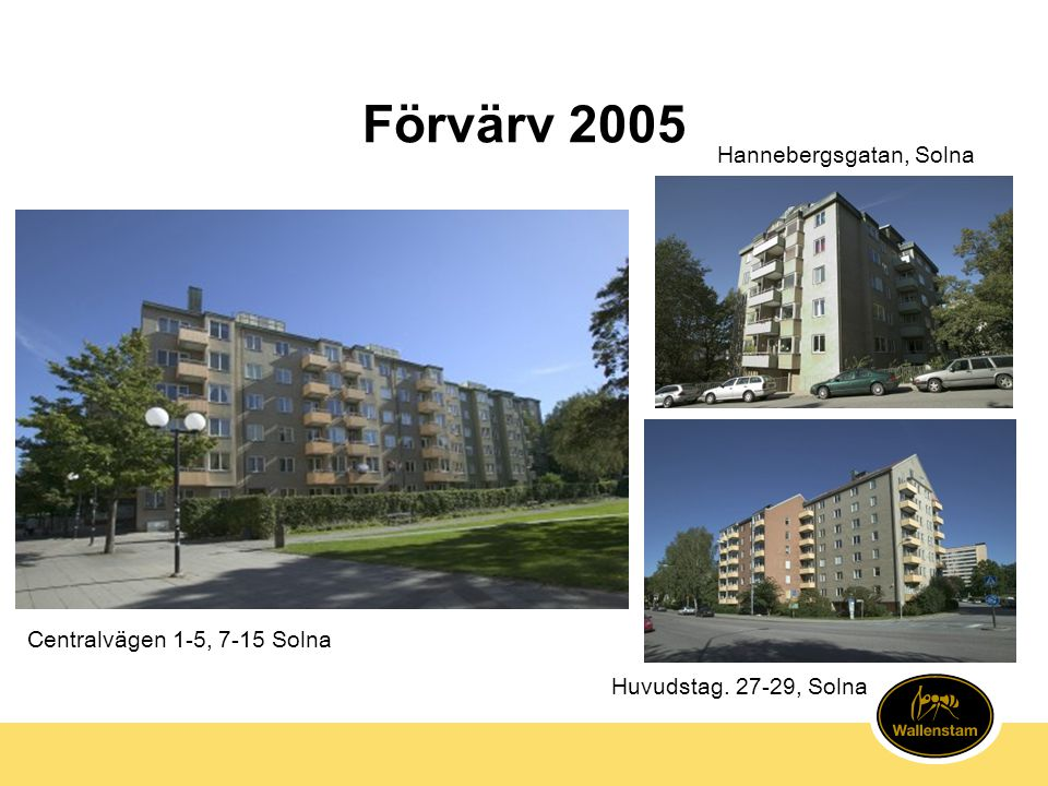 Förvärv 2005 Hannebergsgatan, Solna Centralvägen 1-5, 7-15 Solna