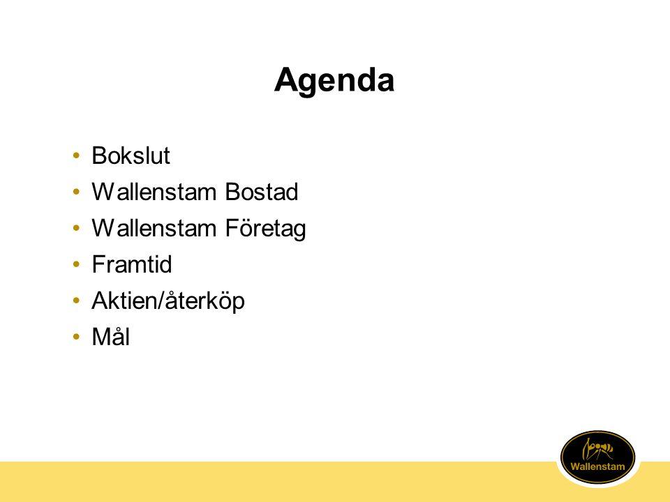 Agenda Bokslut Wallenstam Bostad Wallenstam Företag Framtid