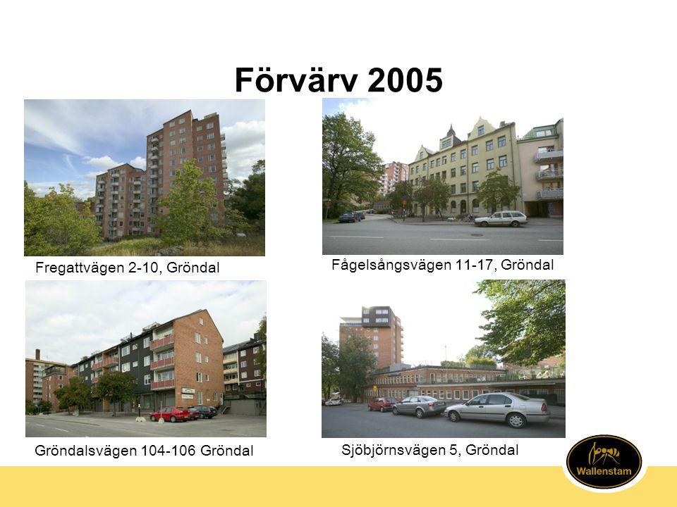 Förvärv 2005 Fregattvägen 2-10, Gröndal Fågelsångsvägen 11-17, Gröndal
