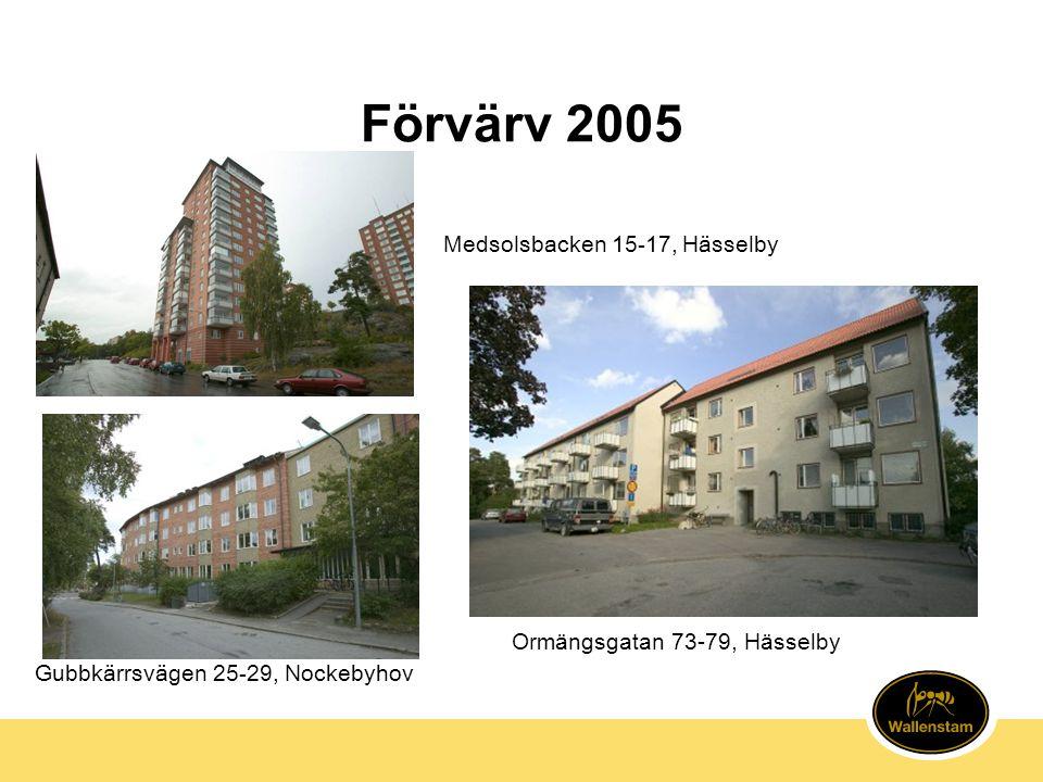 Förvärv 2005 Medsolsbacken 15-17, Hässelby
