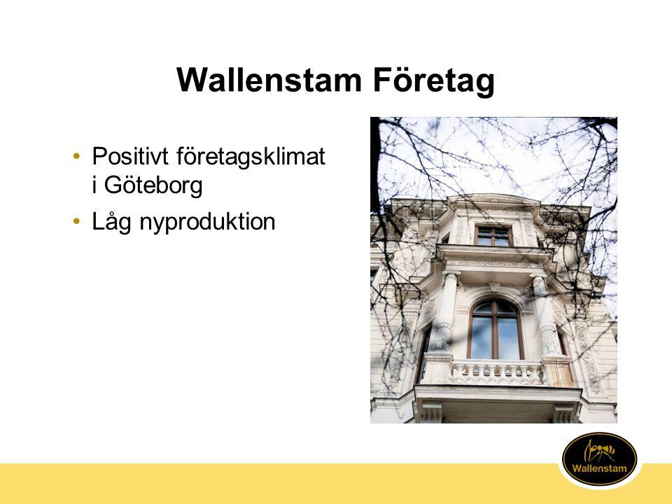 Wallenstam Företag Positivt företagsklimat i Göteborg Låg nyproduktion