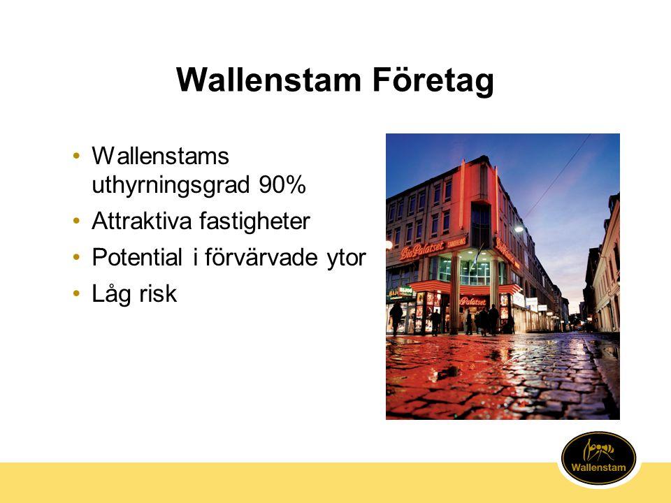Wallenstam Företag Wallenstams uthyrningsgrad 90%