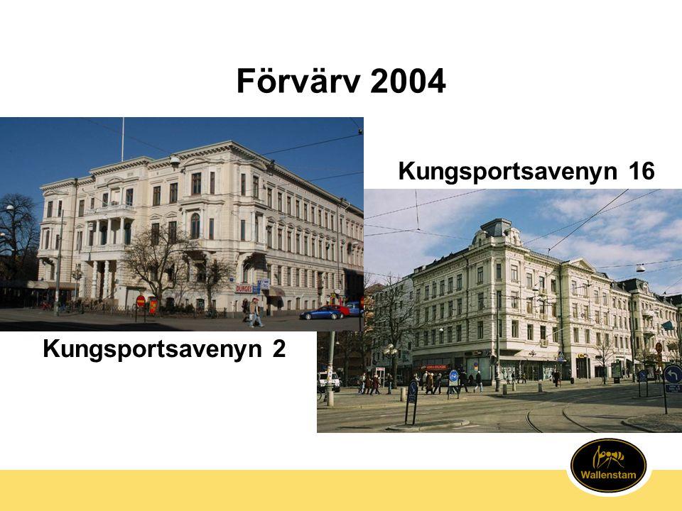 Förvärv 2004 Kungsportsavenyn 16 Kungsportsavenyn 2