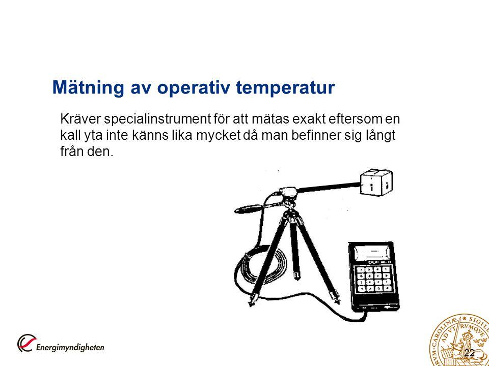 Mätning av operativ temperatur