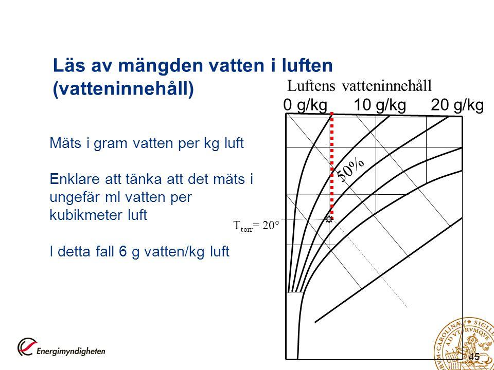 Läs av mängden vatten i luften (vatteninnehåll)