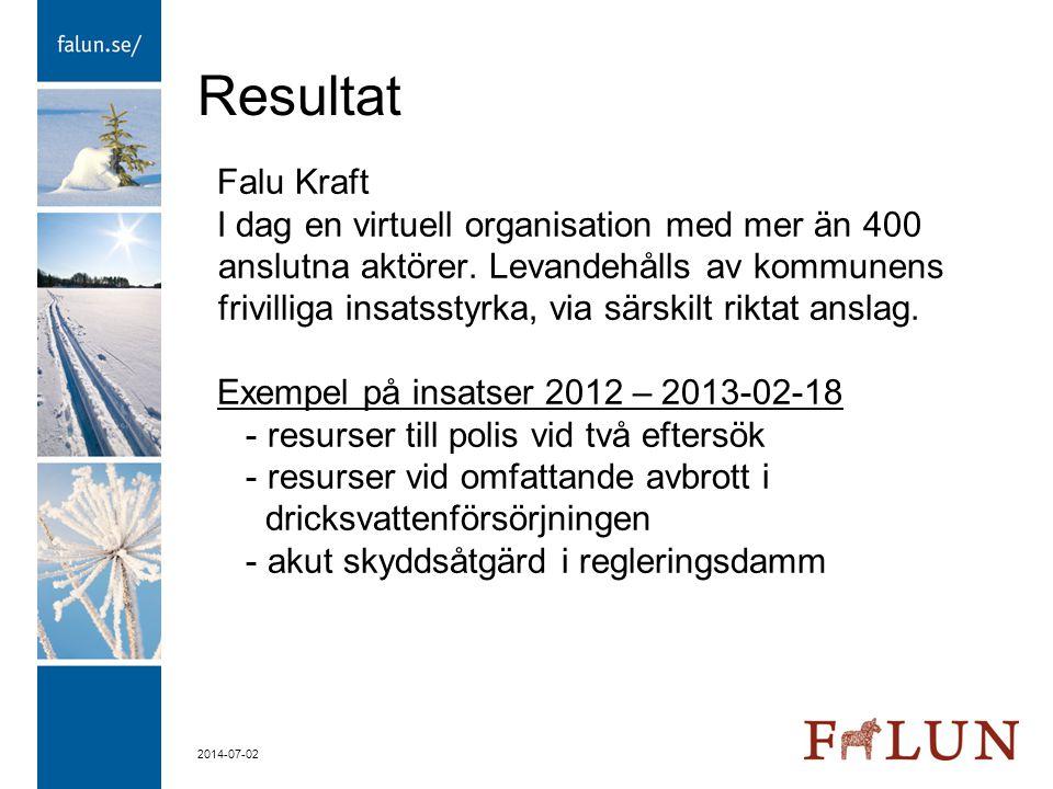 Resultat Falu Kraft.