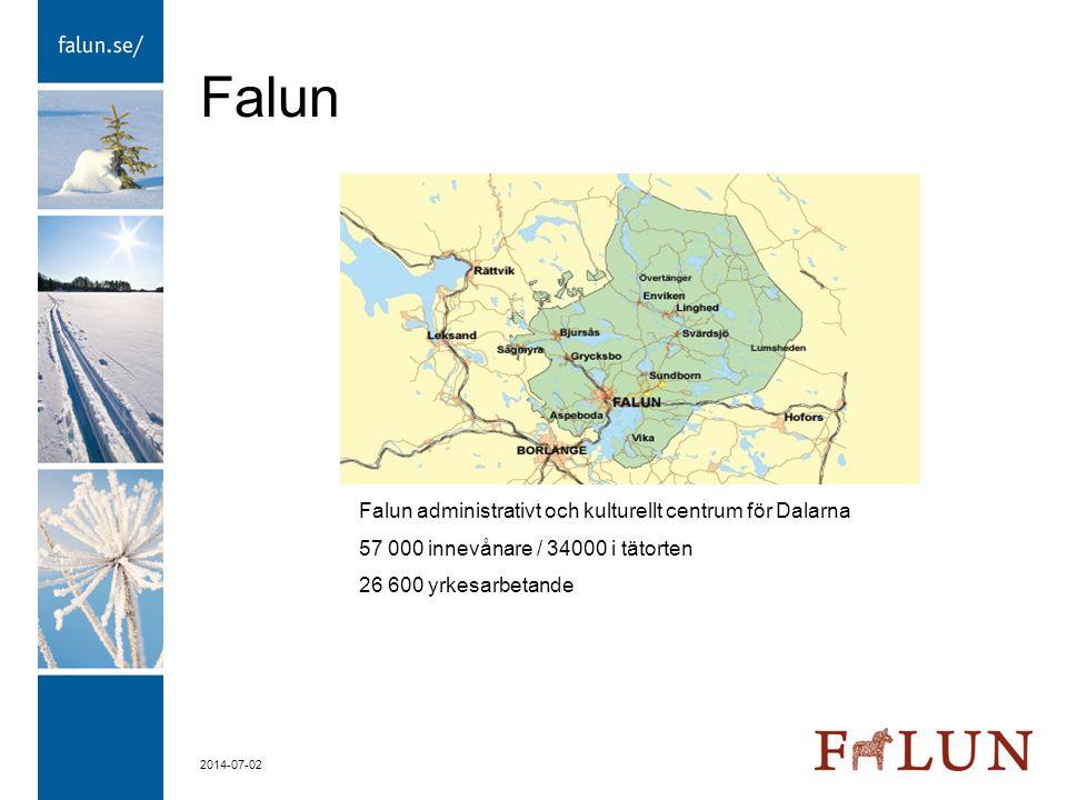 Falun Falun administrativt och kulturellt centrum för Dalarna