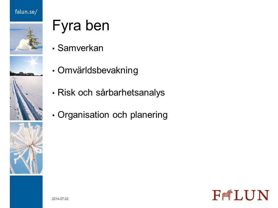 Fyra ben Samverkan Omvärldsbevakning Risk och sårbarhetsanalys