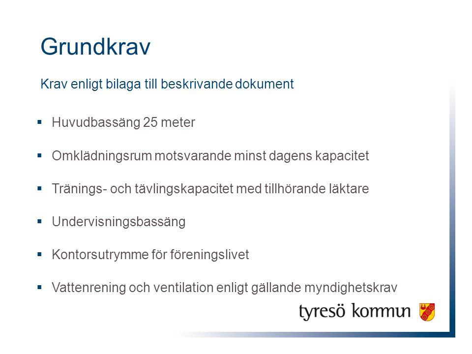 Grundkrav Krav enligt bilaga till beskrivande dokument