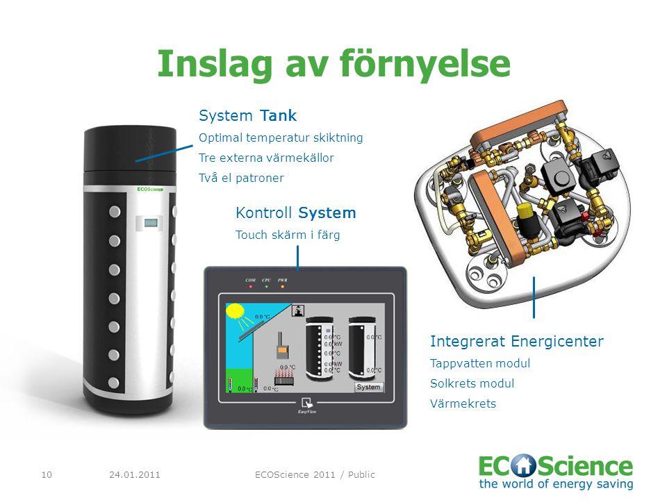 Inslag av förnyelse System Tank Kontroll System