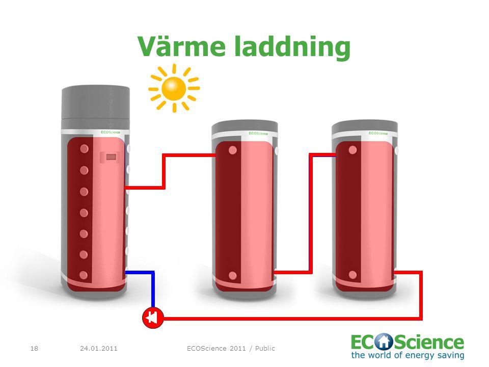 Värme laddning 24.01.2011 ECOScience 2011 / Public 18
