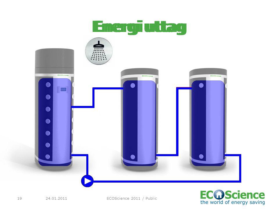 Energiuttag Energi uttag