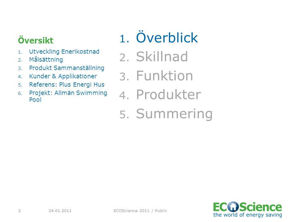 Överblick Skillnad Funktion Produkter Summering Översikt