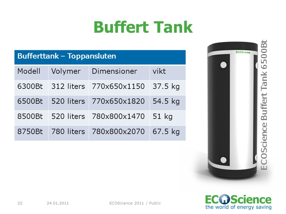 Buffert Tank ECOScience Buffert Tank 6500Bt Bufferttank – Toppansluten