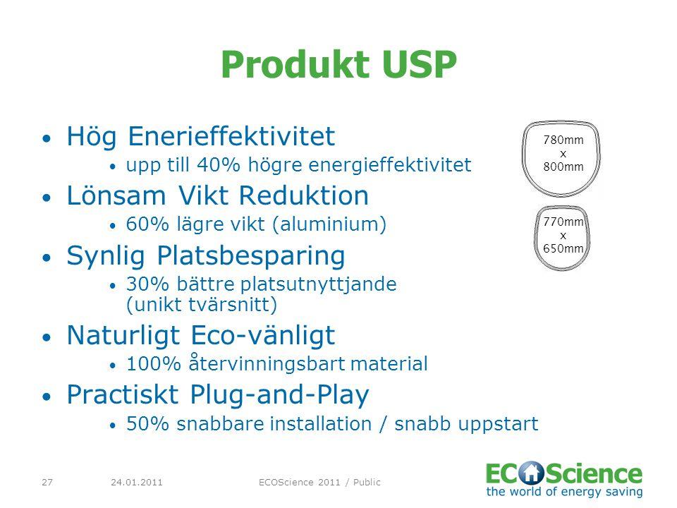 Produkt USP Hög Enerieffektivitet Lönsam Vikt Reduktion