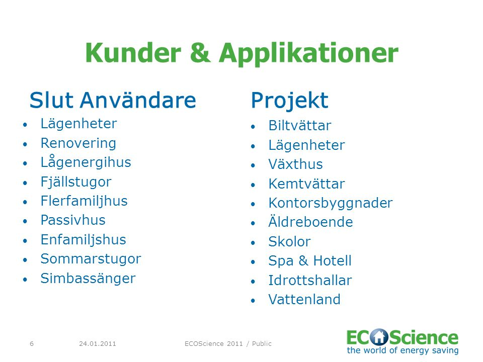 Kunder & Applikationer