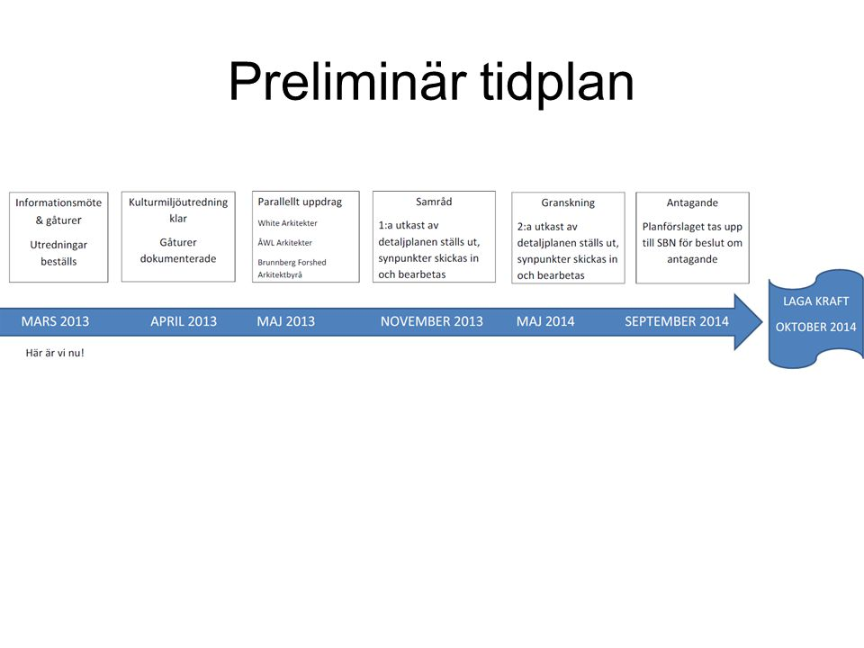 Preliminär tidplan