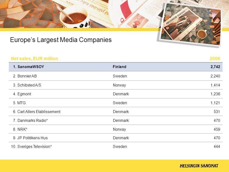 Europe's Largest Media Companies