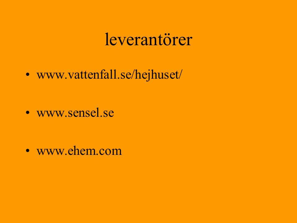 leverantörer www.vattenfall.se/hejhuset/ www.sensel.se www.ehem.com