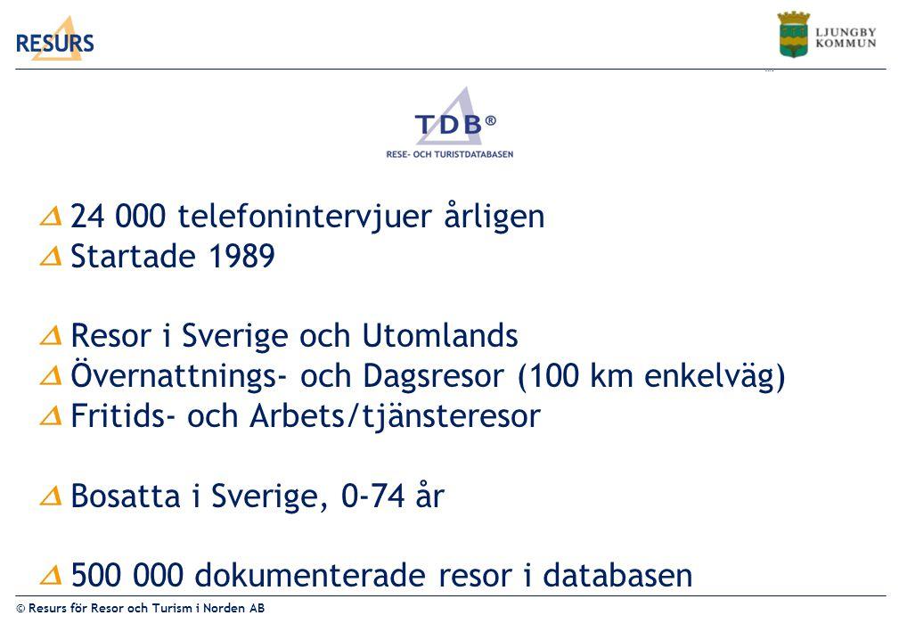 24 000 telefonintervjuer årligen