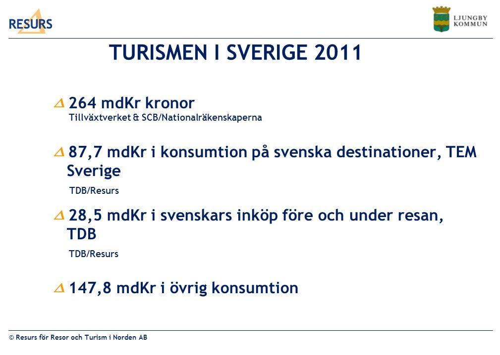 TURISMEN I SVERIGE 2011 264 mdKr kronor
