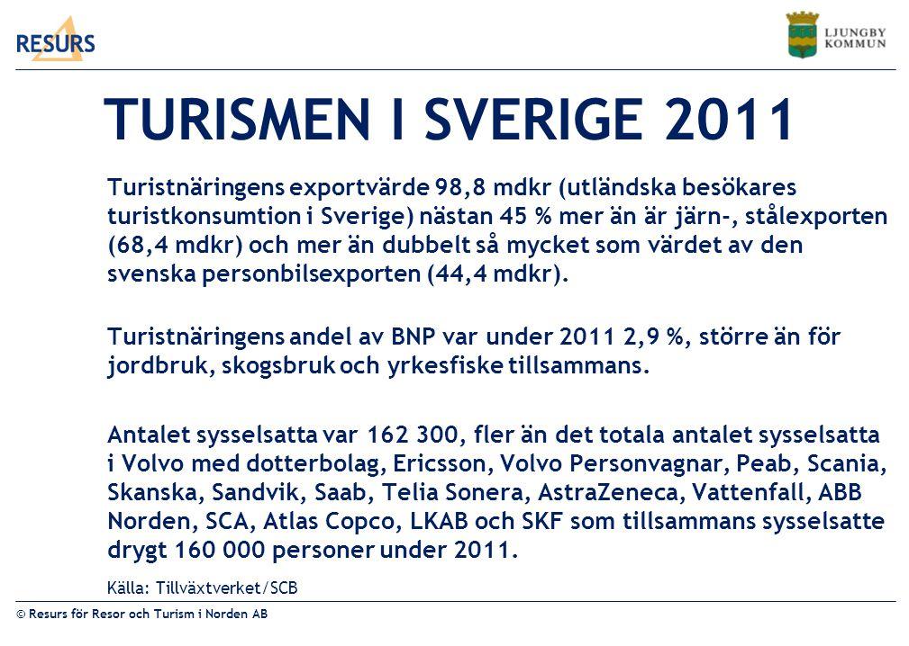 TURISMEN I SVERIGE 2011
