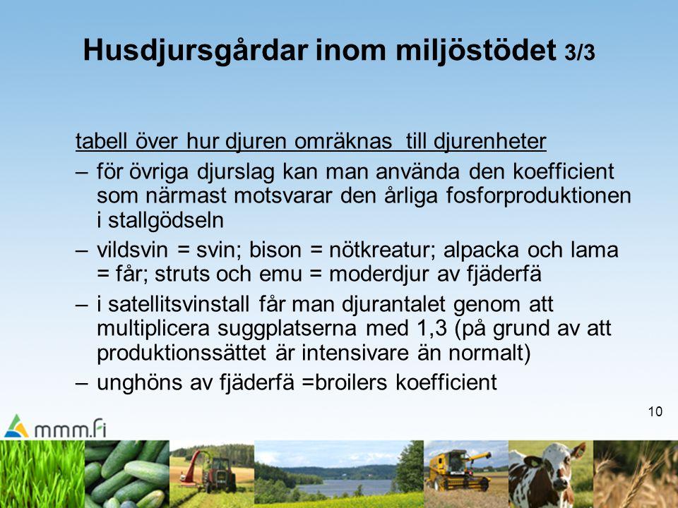 Husdjursgårdar inom miljöstödet 3/3