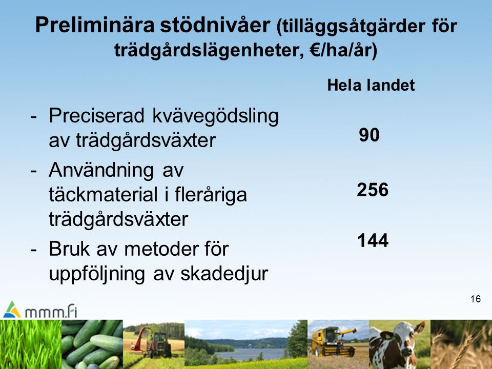 Preliminära stödnivåer (tilläggsåtgärder för trädgårdslägenheter, €/ha/år)