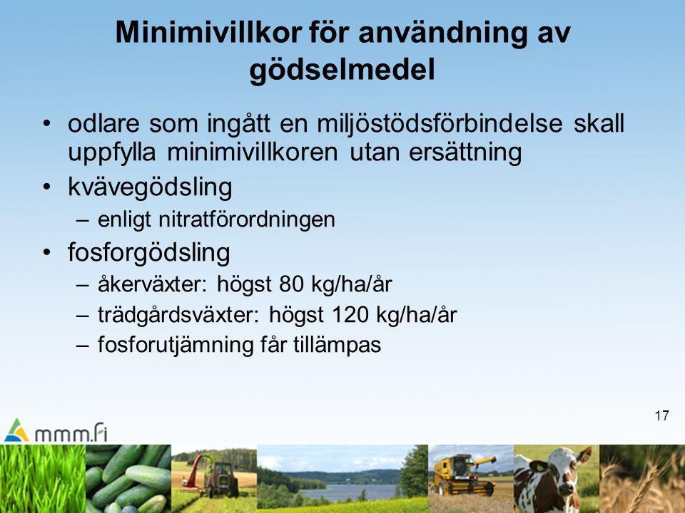Minimivillkor för användning av gödselmedel